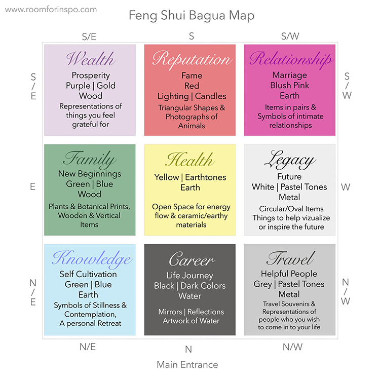 bagua map feng shui
